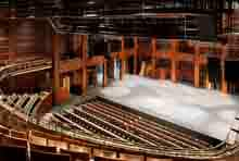 Proscenium Stage Facts