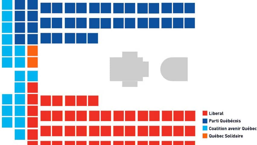 Seating chart of Quebec's National Assembly