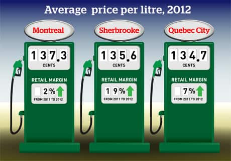 CAA-Québec says 2012 was a year of shocking gas prices.