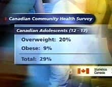 The study is considered Canada's most accurate measurement of waistlines.