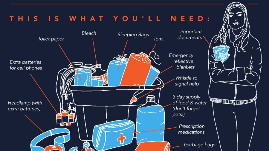 What you need to build a disaster kit