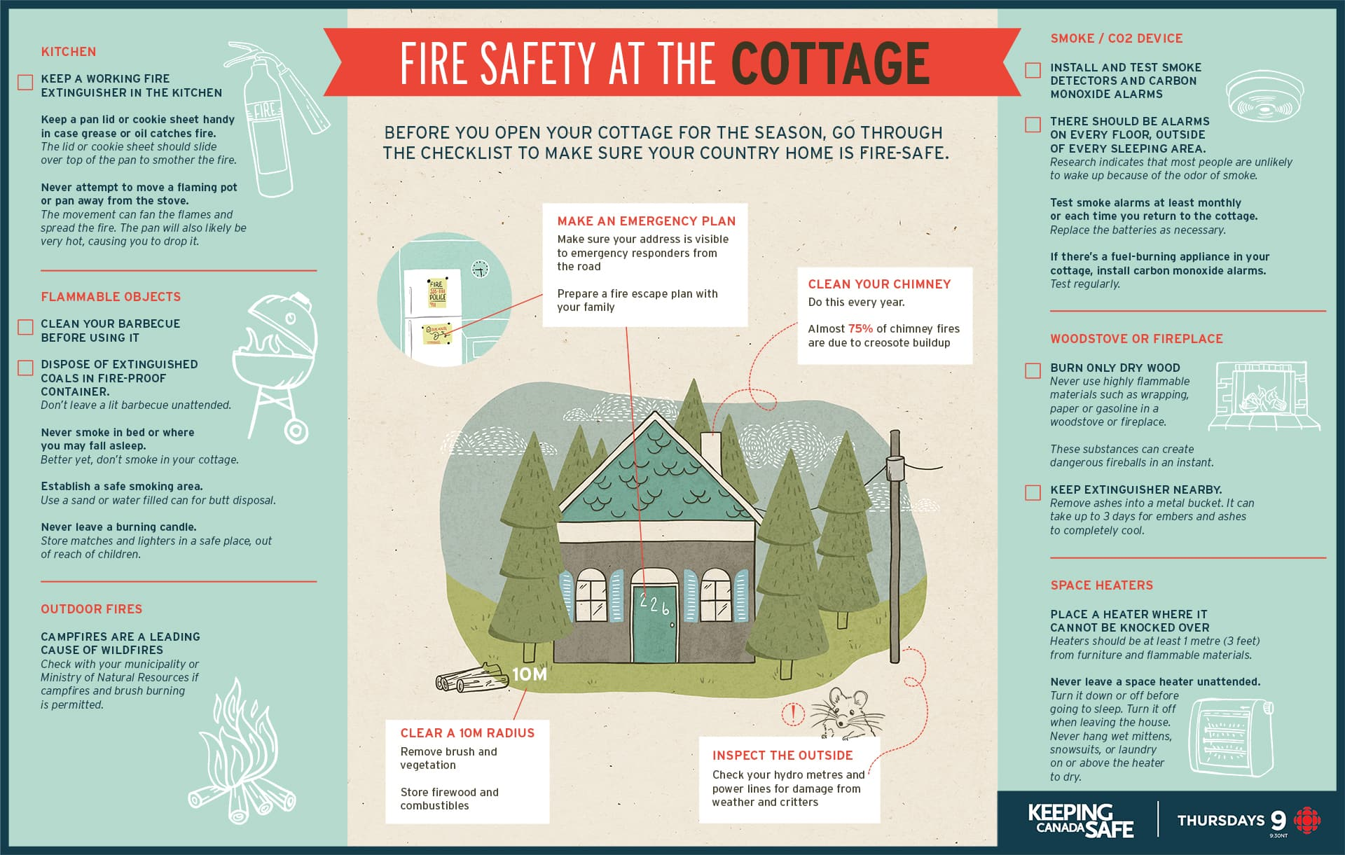 Fire safety at the cottage