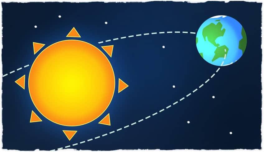 illustration of earth orbiting sun