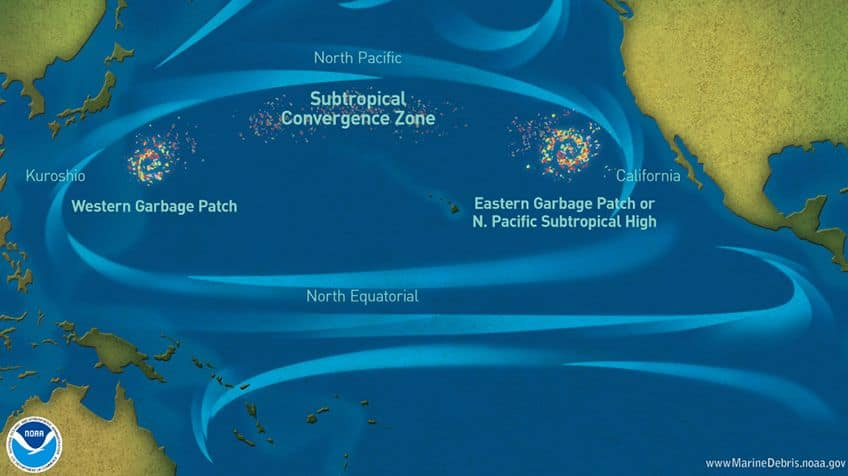 Diagram showing the ocean's currents and the garbage patches in the Pacific Ocean.