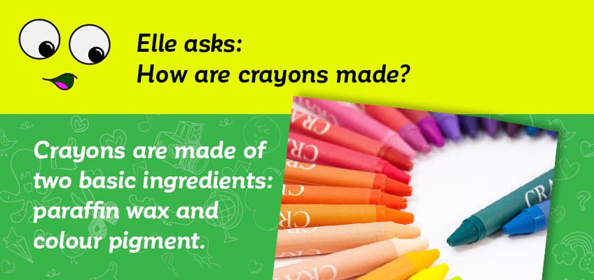 Ellen asks how crayons are made - they are made of two basic ingredients which are parrafin wax and colour pigment