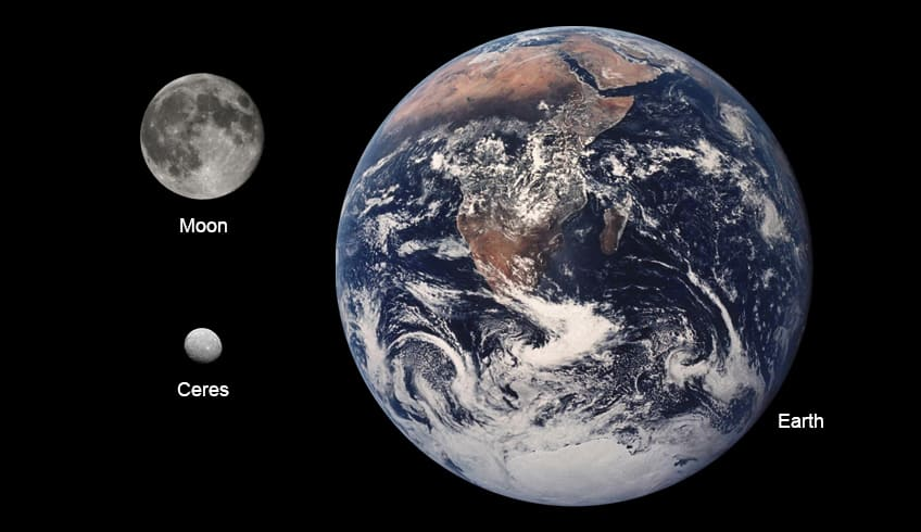 Earth, the moon and Ceres size comparison