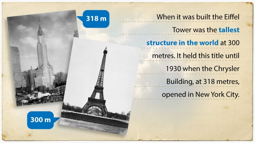 When it was built the Eiffel Tower was the tallest structure in the world at 300 metres. It held this title until 1930 when the Chrysler Building, at 318 metres, opened in New York City.