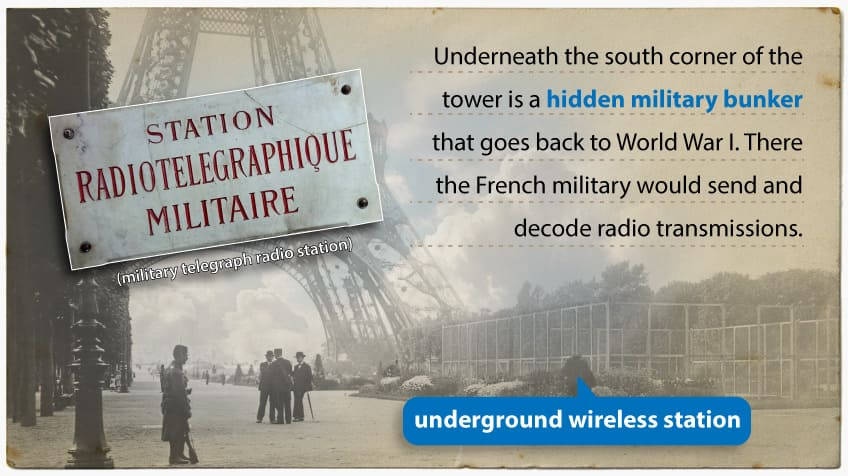 Underneath the south corner of the tower is a hidden military bunker that goes back to World War I. There the French military would send and decode radio transmissions.