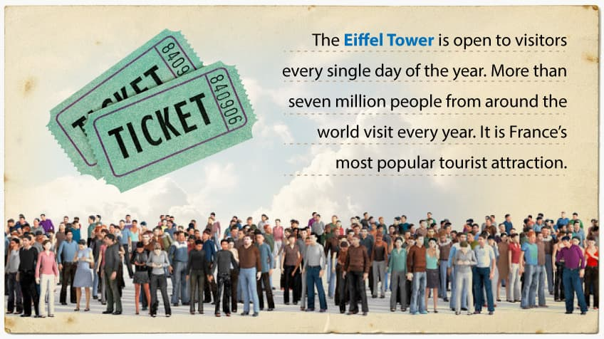 The tower gets 7 million visitors a year and is France's most popular tourist attraction.