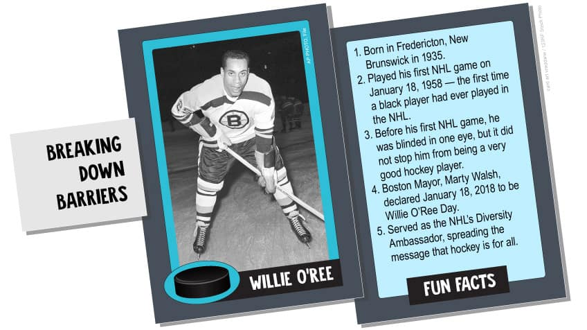 Willie O'Ree, breaking down barriers, born in 1935, the first black player to serve in the NHL, Boston declared January 18 to be Willie O'Ree day