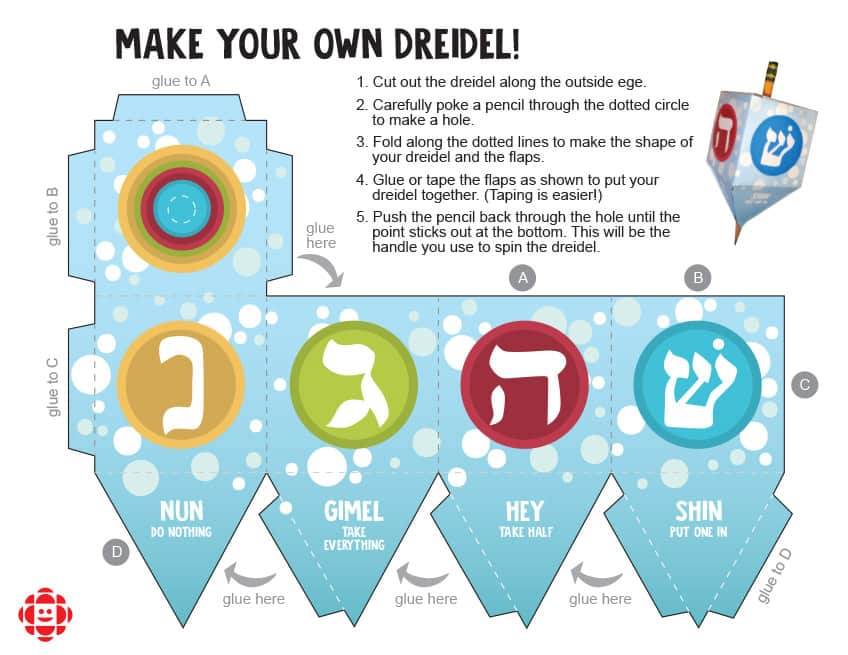 photo regarding Dreidel Rules Printable titled How in the direction of enjoy dreidel Examine Wonderful Things to do Entertaining