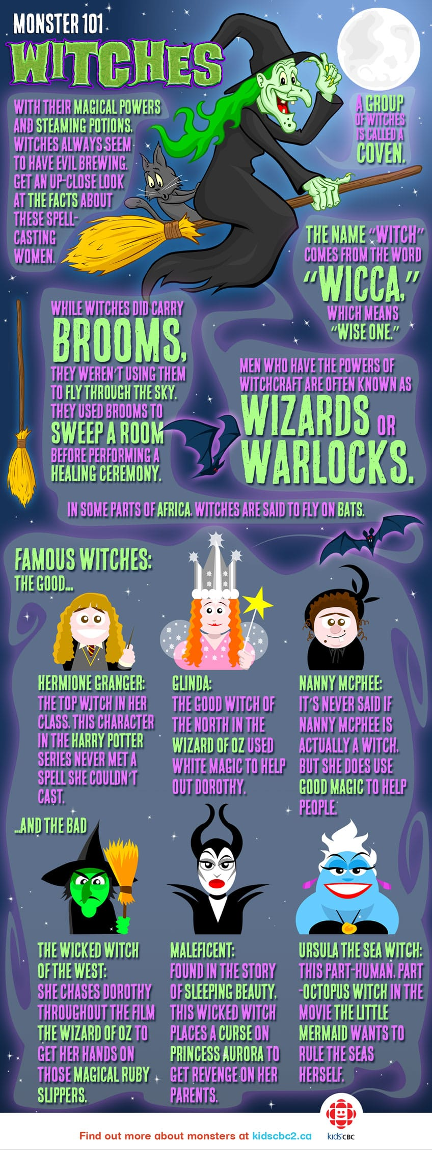 Monster 101: All about witches | Explore | Awesome Activities & Fun Facts | CBC Kids