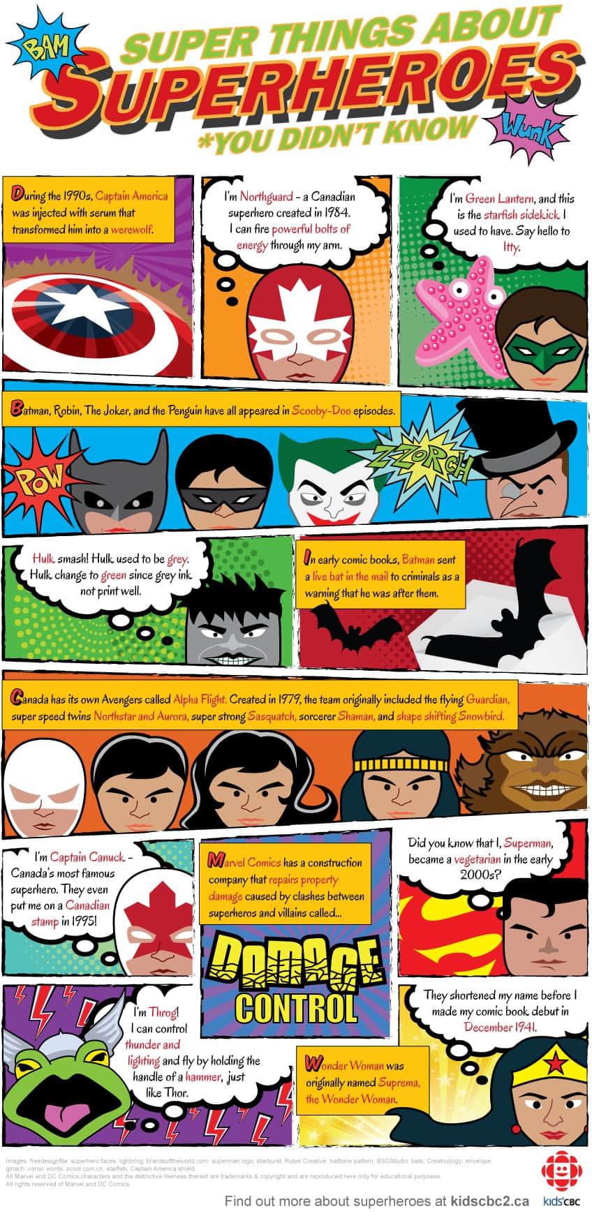superheroes infographic