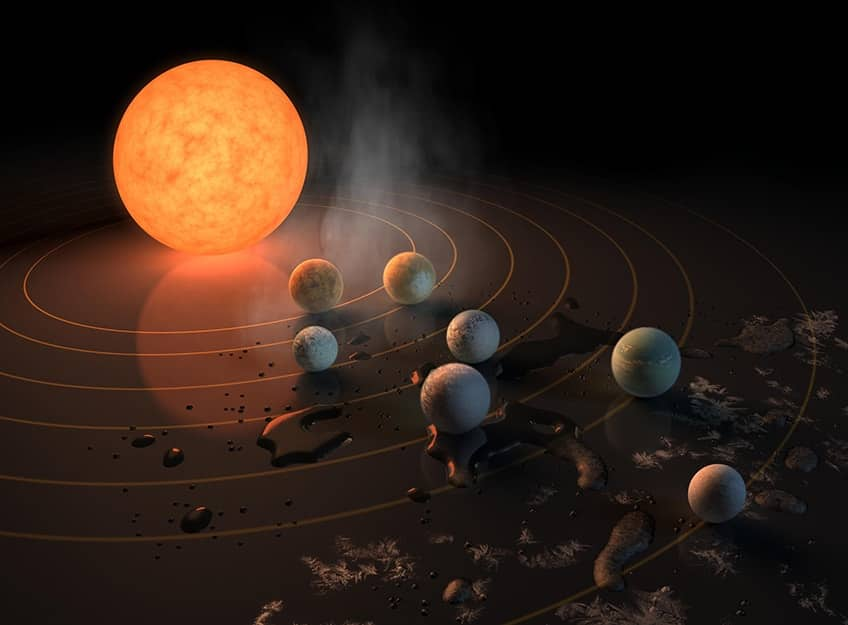 Artist's 3D rendering of TRAPPIST-1 and the new planets