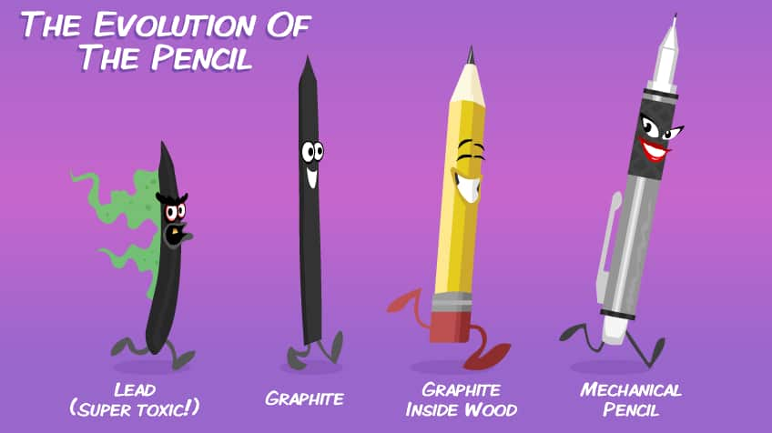 essay on why do pencils have erasers Why you used to have to use #2 pencils with scantron forms  why are pencils made so long erasers are often long gone, well before the pencil has sharpened to a .