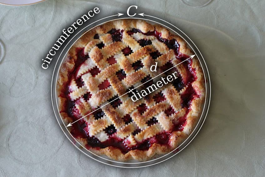 showing how to measure pie using a pie