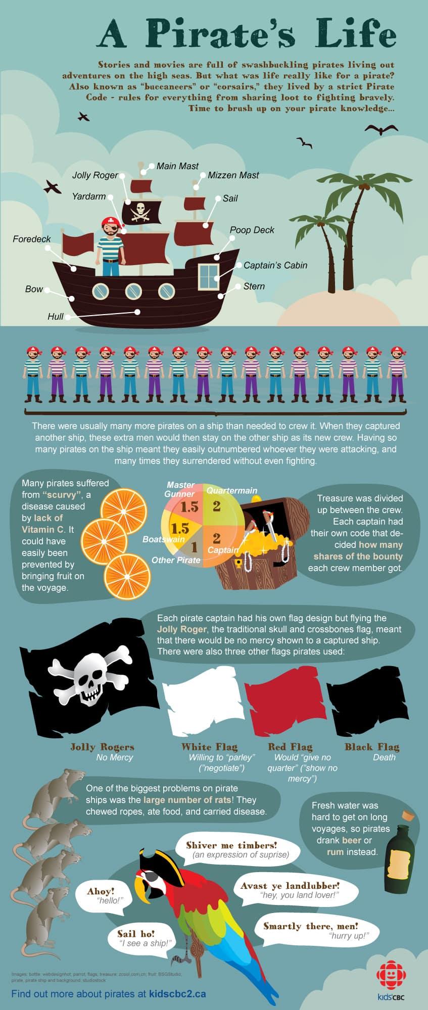 Kids Play Pirate Ship