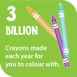 3 billion crayons made each year for you to colour with
