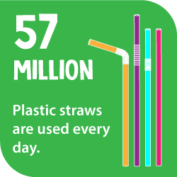 57 million plastic straws are used every day