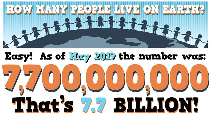 How many people are on the earth today - there are 7.7 billion people on earth as of May, 2019