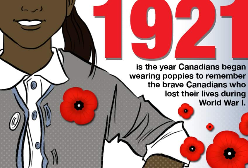 1921 is the year Canadian began wearing poppies to remember the brave Canadian who lost their lives during World War I.