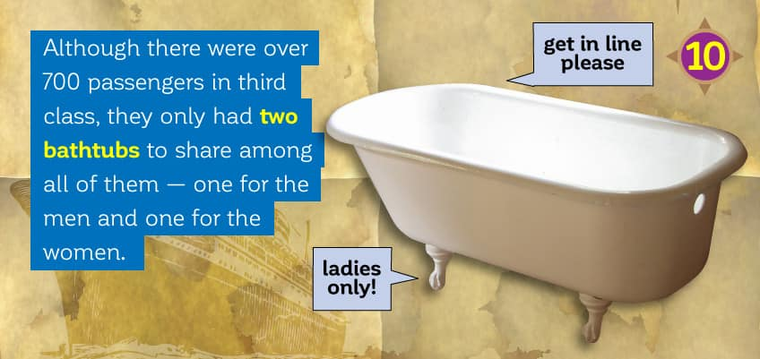 Although there were over 700 third-class passengers, they only had 2 bathtubs to share among all of them — one for the men and one for the women.