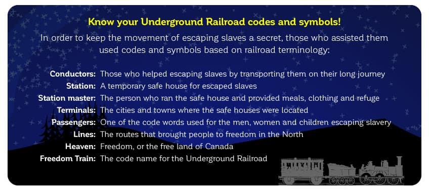 list of Underground Railroad codes and symbols