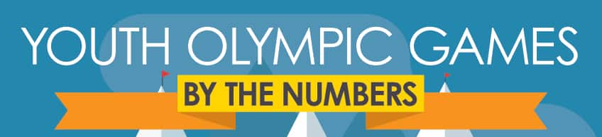 Youth Olympic Games by the numbers