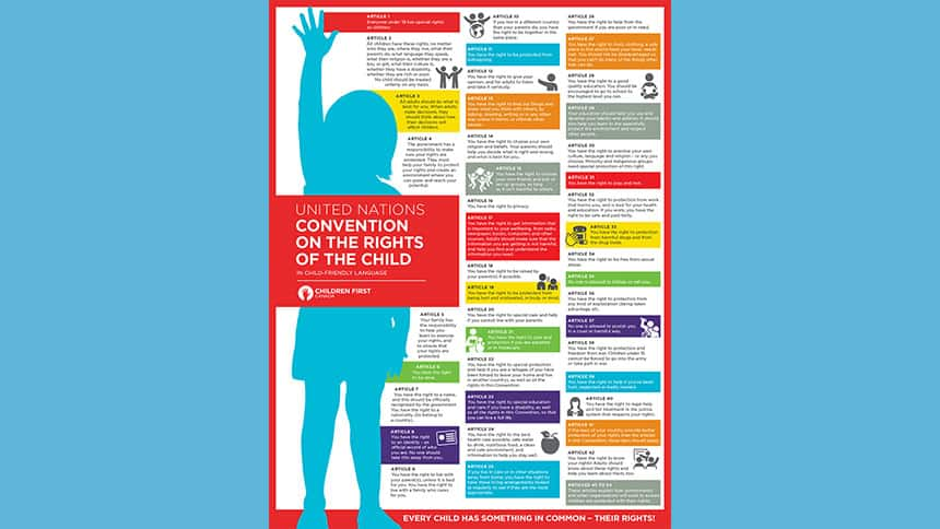 Document lists all of the articles in the United Nations Convention on the Rights of the Child.