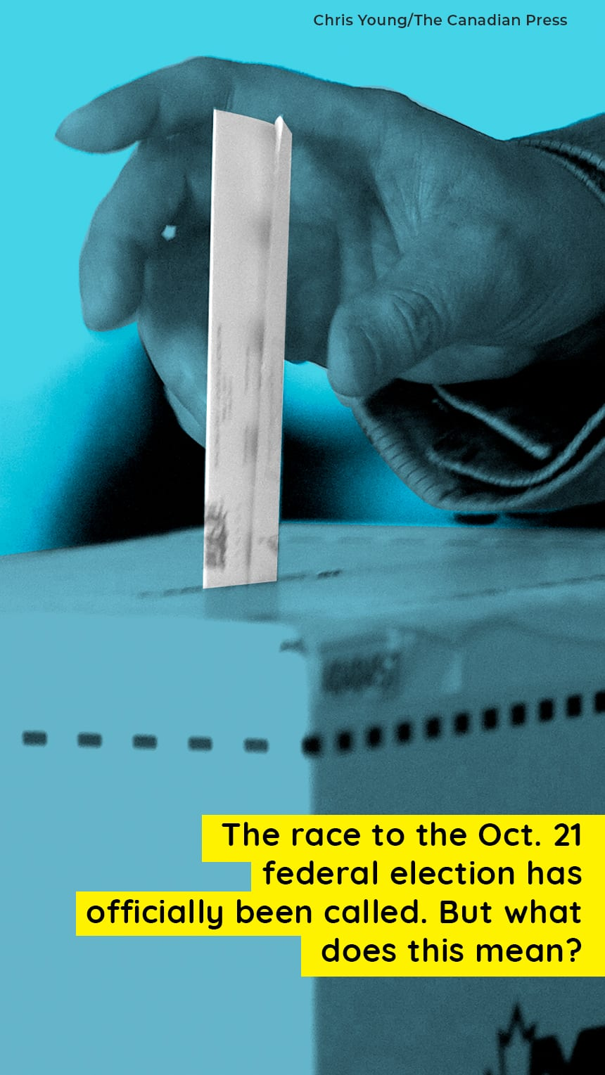An image of a hand dropping election card into ballot box with text that says, The race to the Oct. 21 federal election has officially been called. But what does this mean?