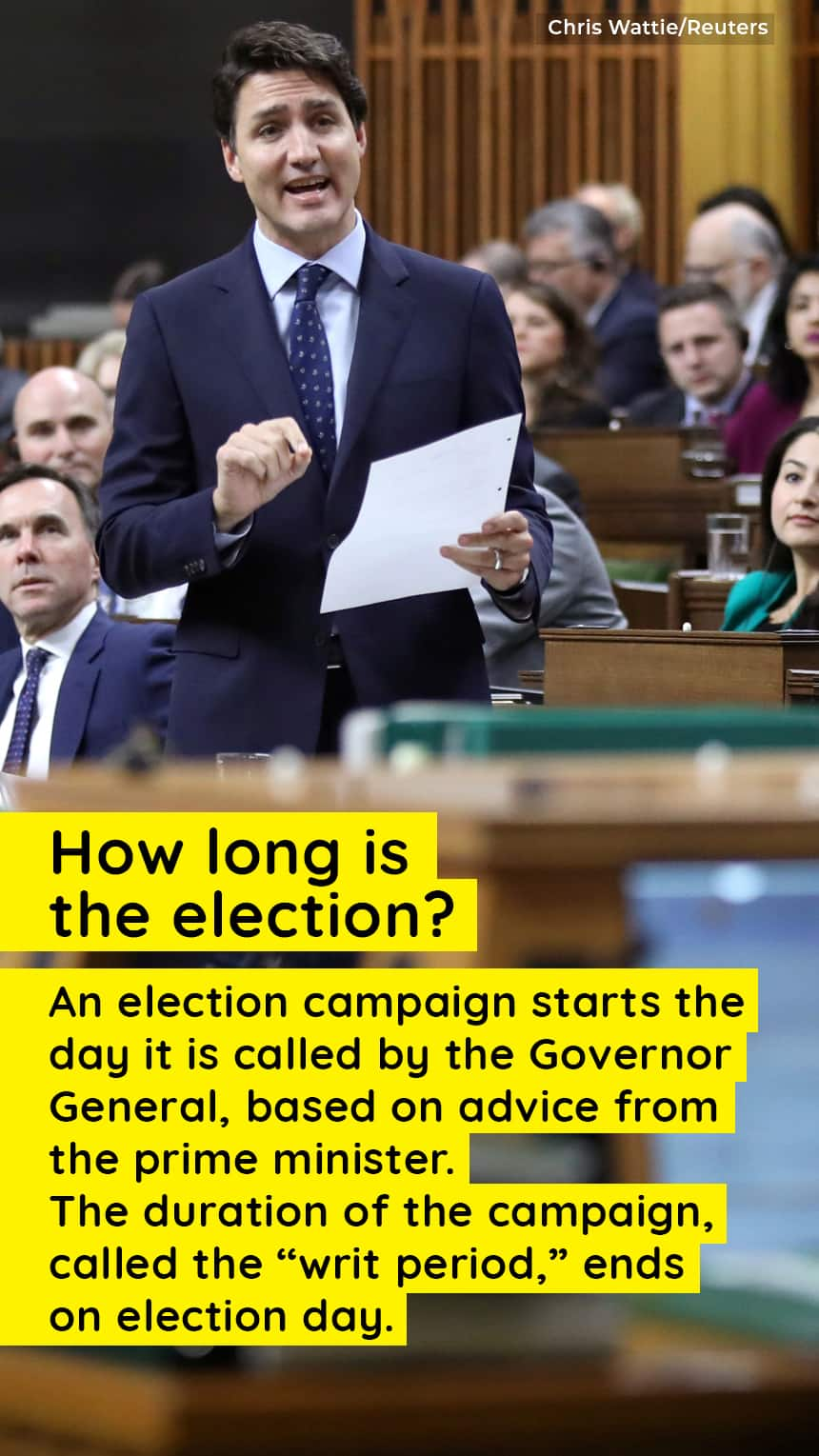 """An image of Justin Trudeau with text that says, How long is the election? An election campaign starts the day it is called by the Governor General, based on advice from the prime minister. The duration of this campaign, called the """"writ period,""""ends on election day."""