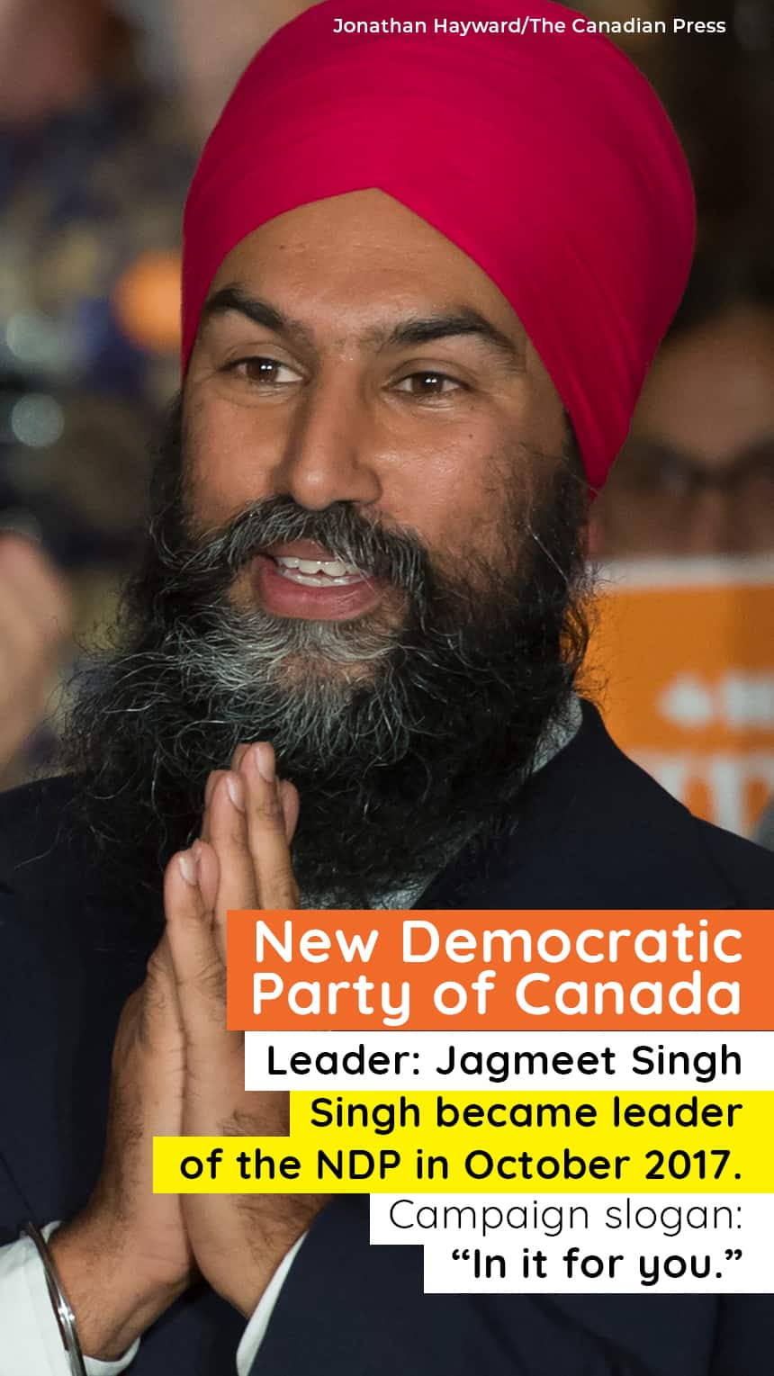 """An image of Jagmeet Singh with text that says, New Democratic Party - Party leader Jagmeet Singh. Singh became leader of the NDP in October 2017. Campaign slogan: """"In it for you."""""""