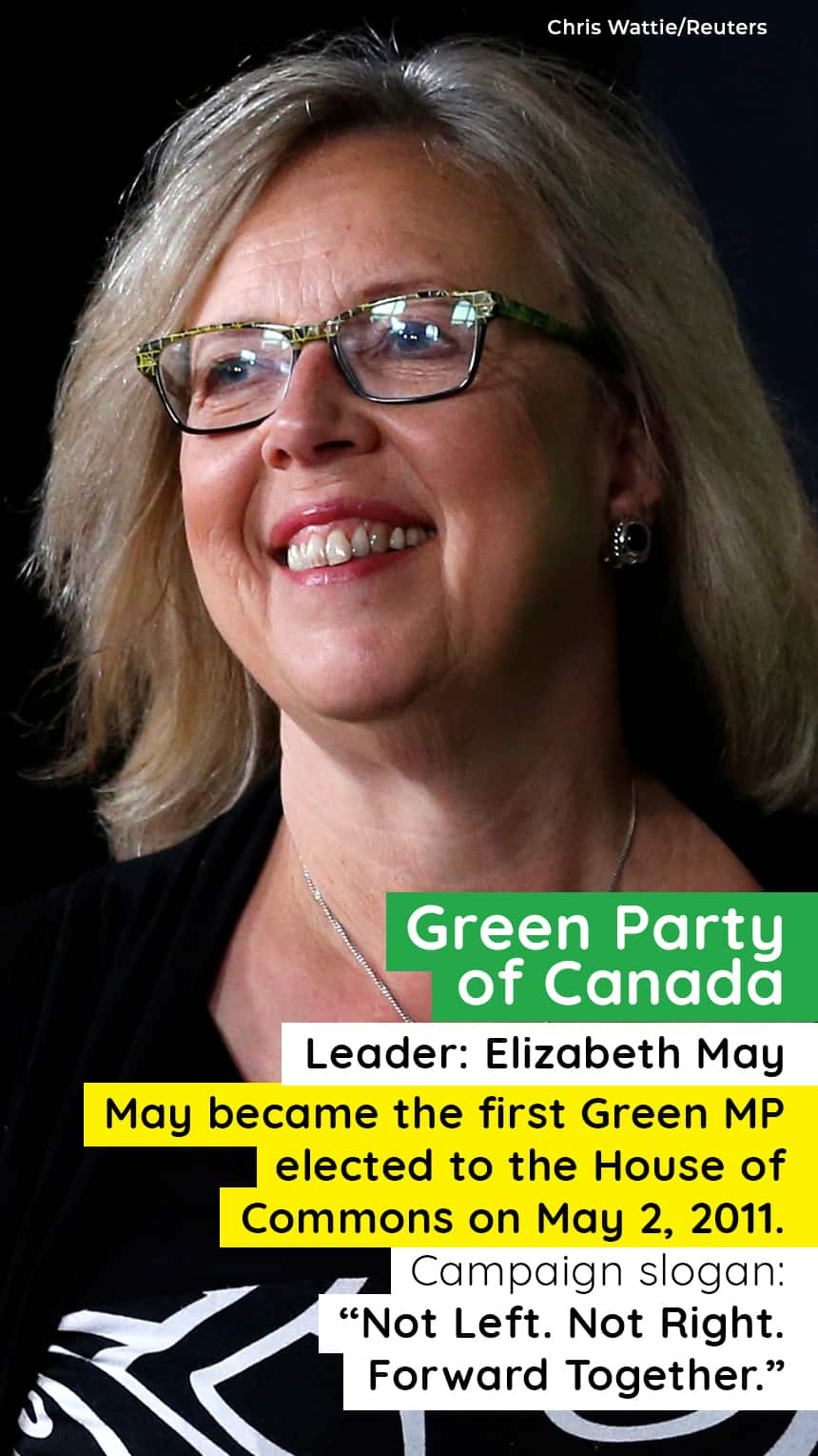 """An image of Elizabeth May with text that says, Party leader Elizabeth May - Green Party of Canada. May became the first Green MP elected to the House of Commons on May 2, 2011. Campaign slogan: """"Not Left. Not Right. Forward Together."""""""