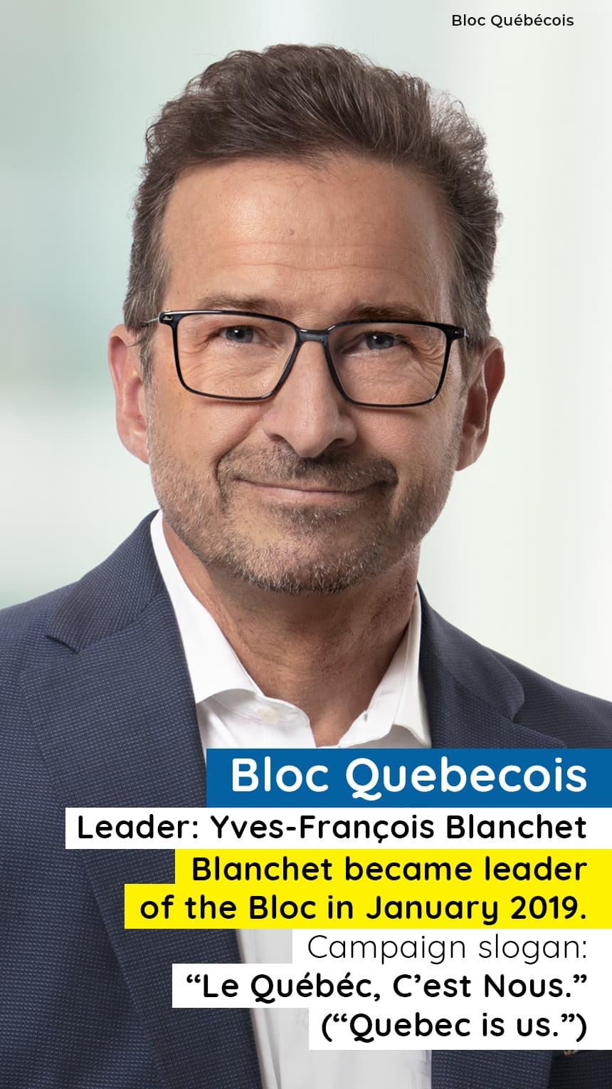 An image of Yves-François Blanchet with text that says, Bloc Québécois - Party leader Yves-François Blanchet. Blanchet became leader of the Bloc in January 2019. Campaign slogan: Le Québéc, C'est Nous (Quebec is us)