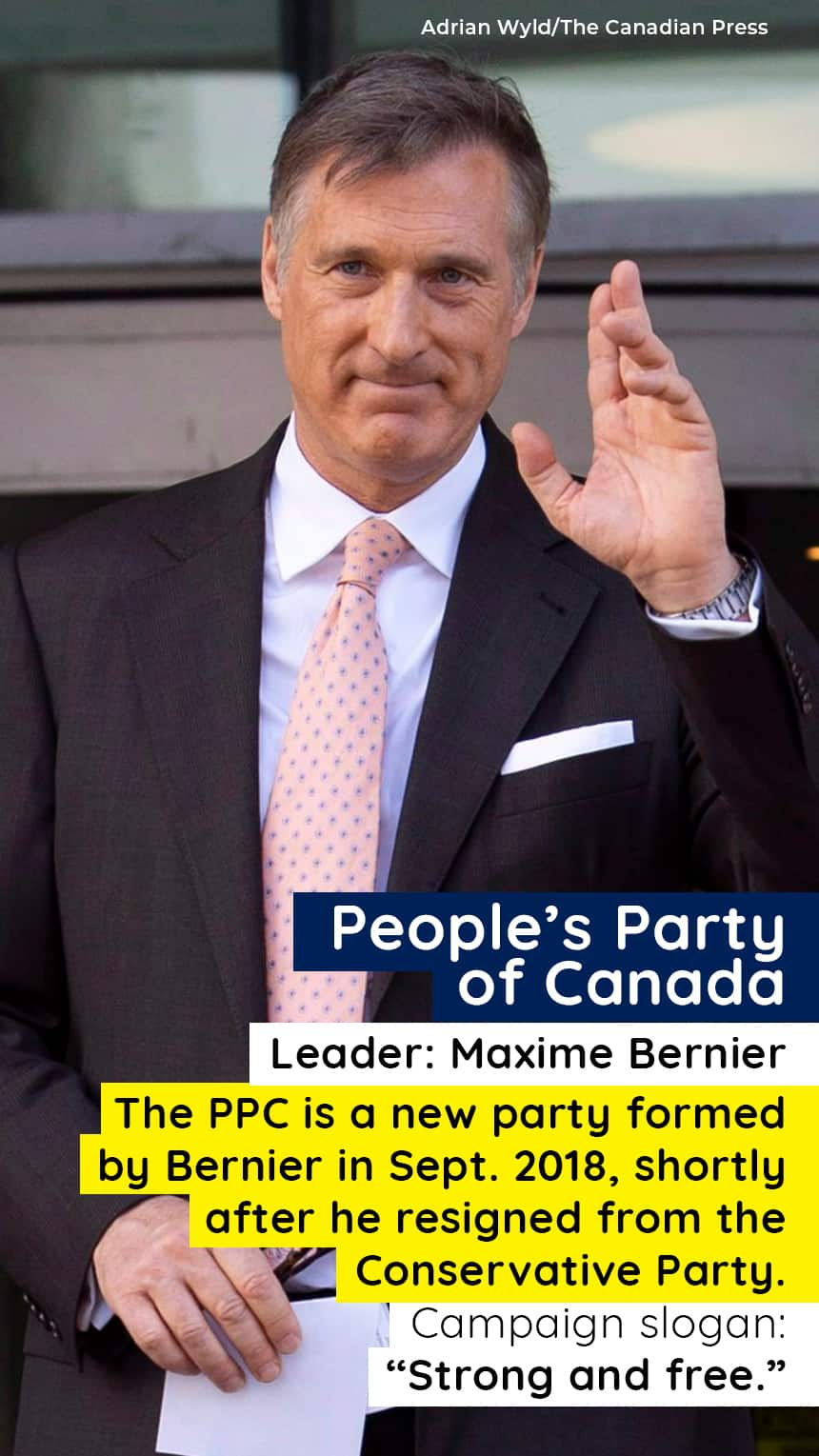 """An image of Maxime Bernier with text that says, People's Party of Canada - Party Leader Maxime Bernier, The PPC is a new party formed by Bernier in Sept. 2018, shortly after he resigned from the Conservative Party. Campaign slogan: """"Strong and free."""""""