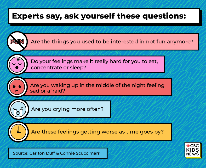 Expets say, ask yourself these questions: Are the things you used to be interested in not fun anymore? Do your feelings make it really hard for you to eat, concentrate or sleep? Are you waking up in the middle of the night feeling sad or afraid? Are you crying more often? Are these feelings getting worse as time goes by?