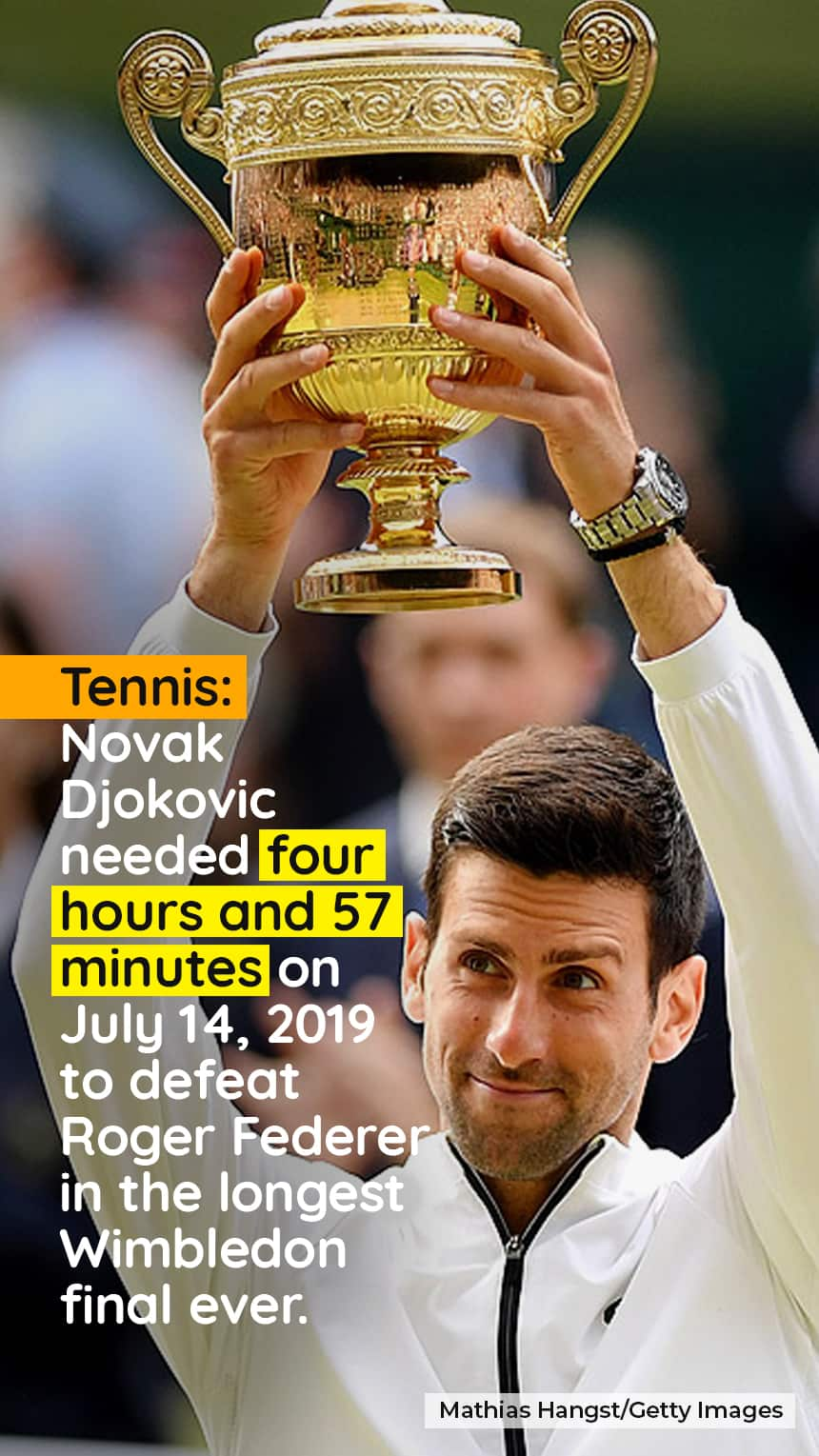 Tennis: Novak Djokovic needed four hours and 57 minutes on July 14, 2019 to defeat Roger Federer in the longest Wimbledon final ever.