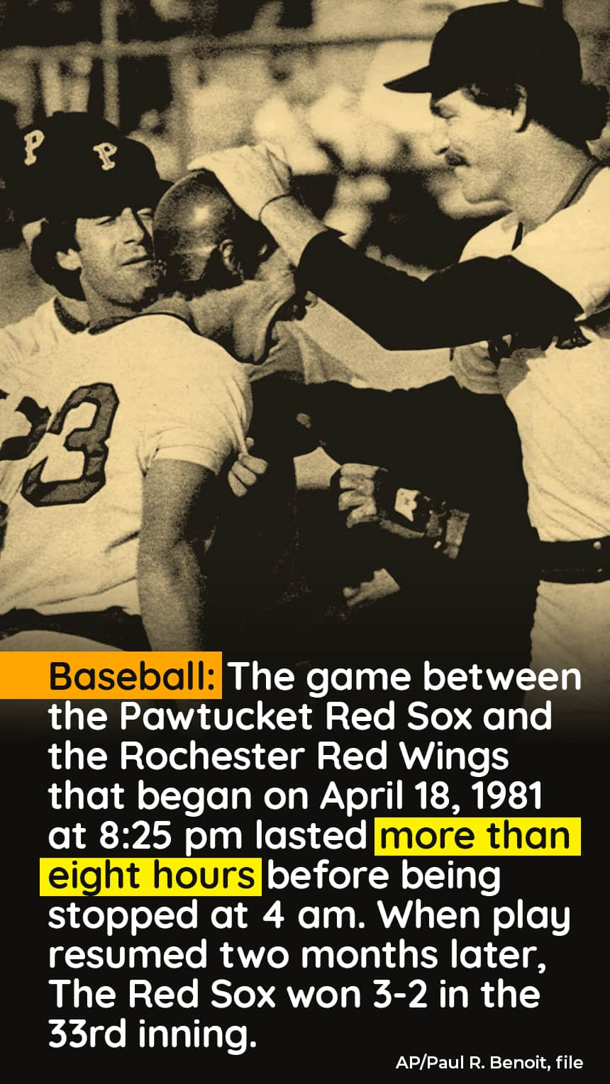 Baseball: The game between the Pawtucket Red Sox and the Rochester Red Wings that began on April 18, 1981 at 8:25pm lasted more than eight hours before being stopped at 4 am. When play resumed two months later, The Red Sox won in the 33rd inning 3-2.