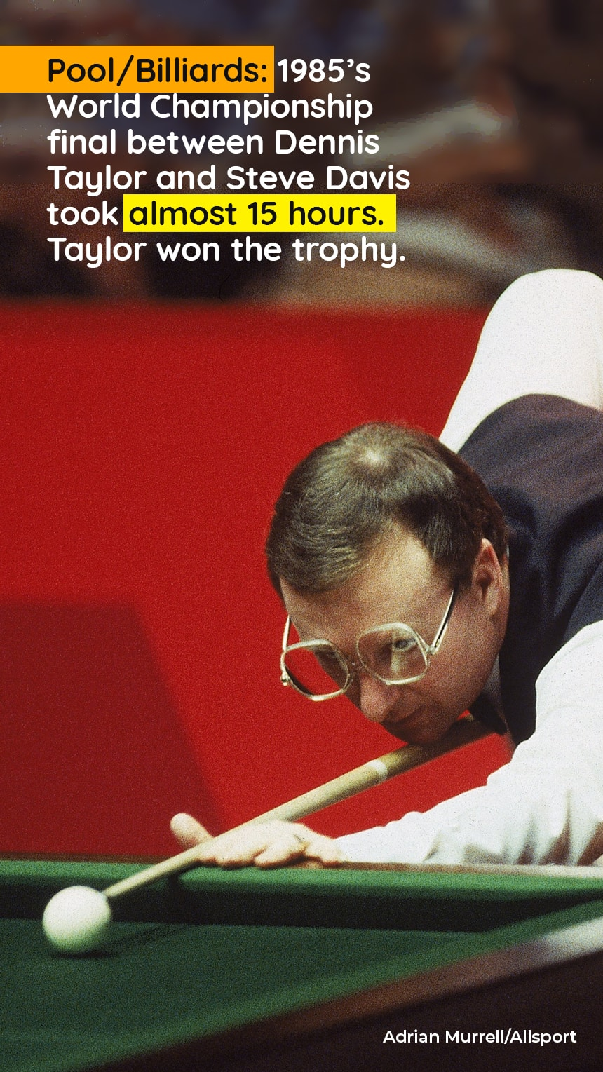 Pool/Billiards: 1985's World Championship final between Dennis Taylor and Steve Davis took almost 15 hours. Taylor won the trophy.
