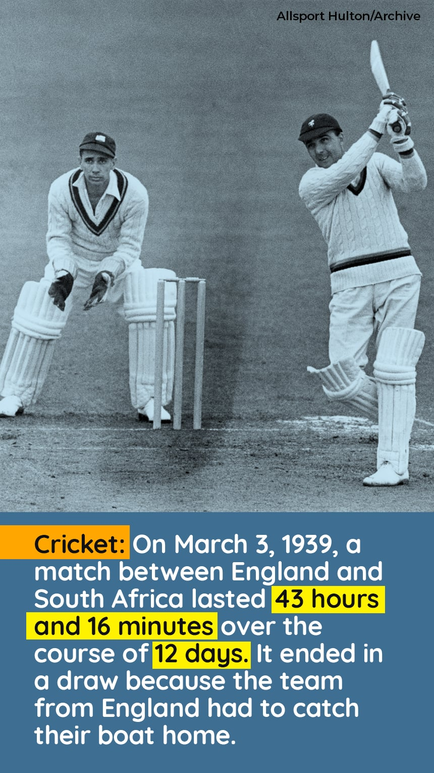Cricket: On March 3, 1939, a  match between England and South Africa lasted 43 hours and 16 minutes over the course of 12 days. It ended in a draw because the team from England had to catch their boat home.