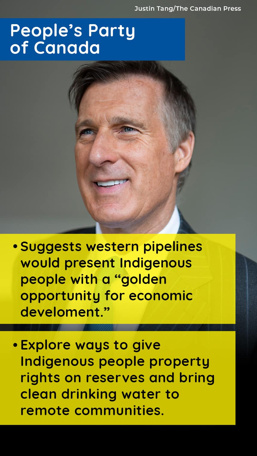"""An image of Maxime Bernier with text that says, PEOPLE'S PARTY OF CANADA Suggests western pipelines would present Indigenous people with a """"golden opportunity for economic development."""" ,Explore ways to give Indigenous people property rights on reserves and bring clean drinking water to remote communities."""