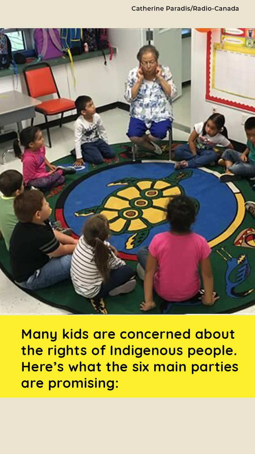 An image of indigenous kids in a circle in a classroom with text that says,  Many kids are concerned about the rights of Indigenous people. Here's what the six main parties are promising: