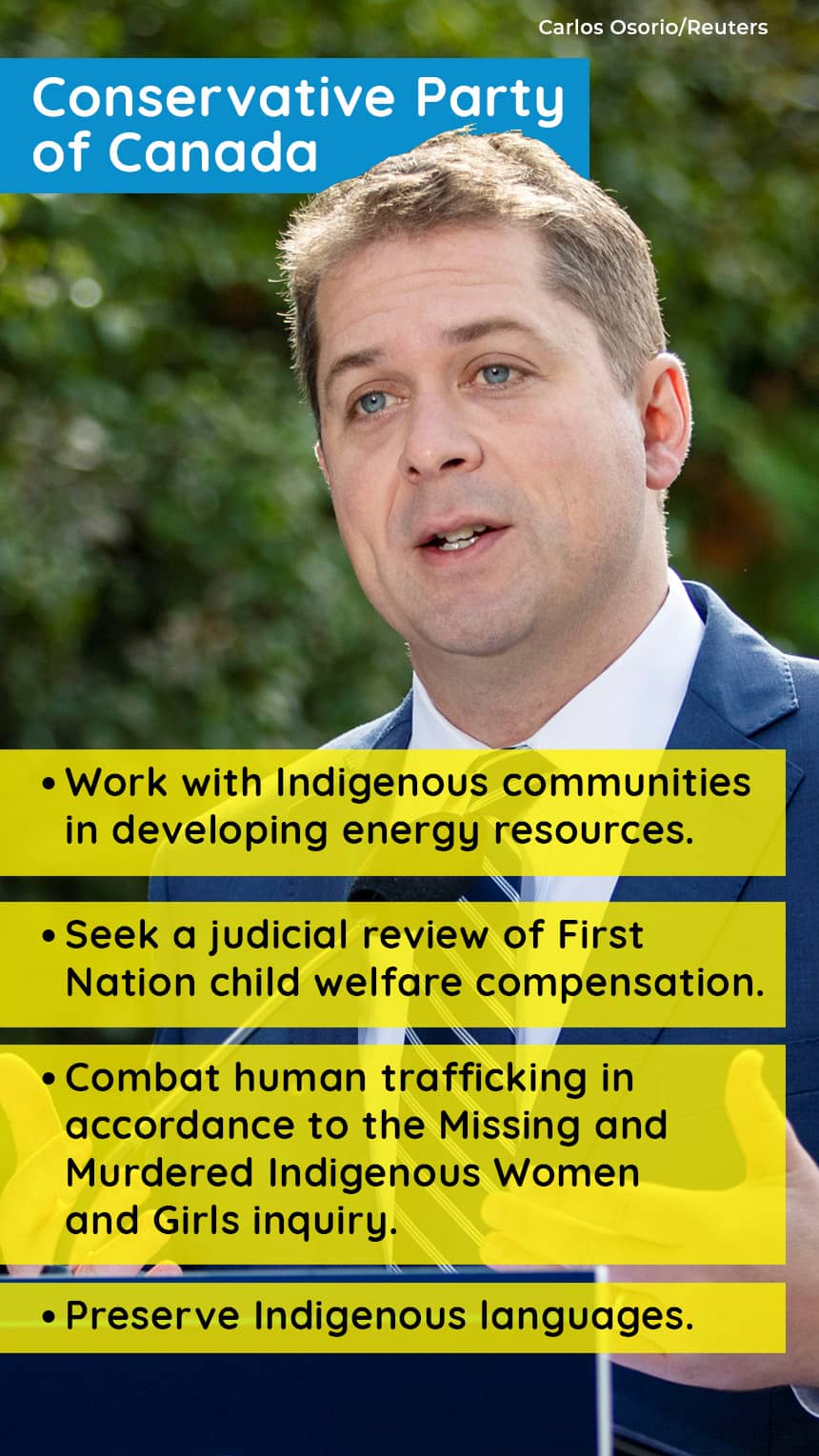 An image of Andrew Scheer with text that says,  CONSERVATIVE PARTY OF CANADA Work with Indigenous communities in developing energy resources, Seek a judicial review of First Nation child welfare compensation,Combat human trafficking in accordance to the Missing and Murdered Indigenous Women and Girls inquiry. Preserve Indigenous languages.