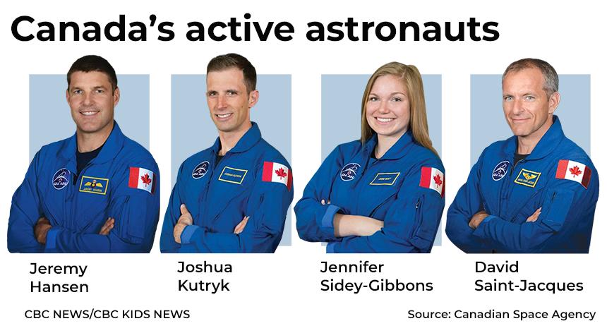 Photo of astronauts Jeremy Hansen, Joshua Kutryk, David Saint-Jacques, and Jennifer Sidney-Gibbons