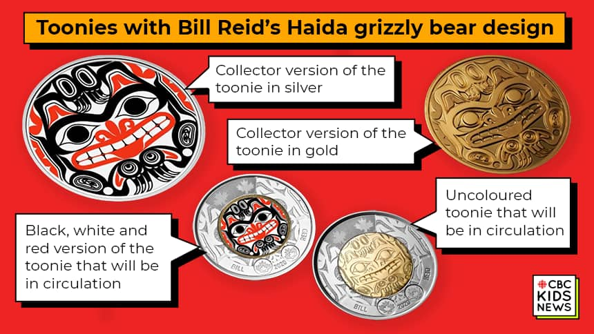 TITLE: Toonies with Bill Reid's Haida grizzly bear design, Xhuwaji   Top left - Collector version of the toonie in silver  Top right - Collector version of the toonie in gold   Bottom left - Black, white and red version of the toonie that will be in circulation   Bottom right - Uncoloured toonie that will be in circulation
