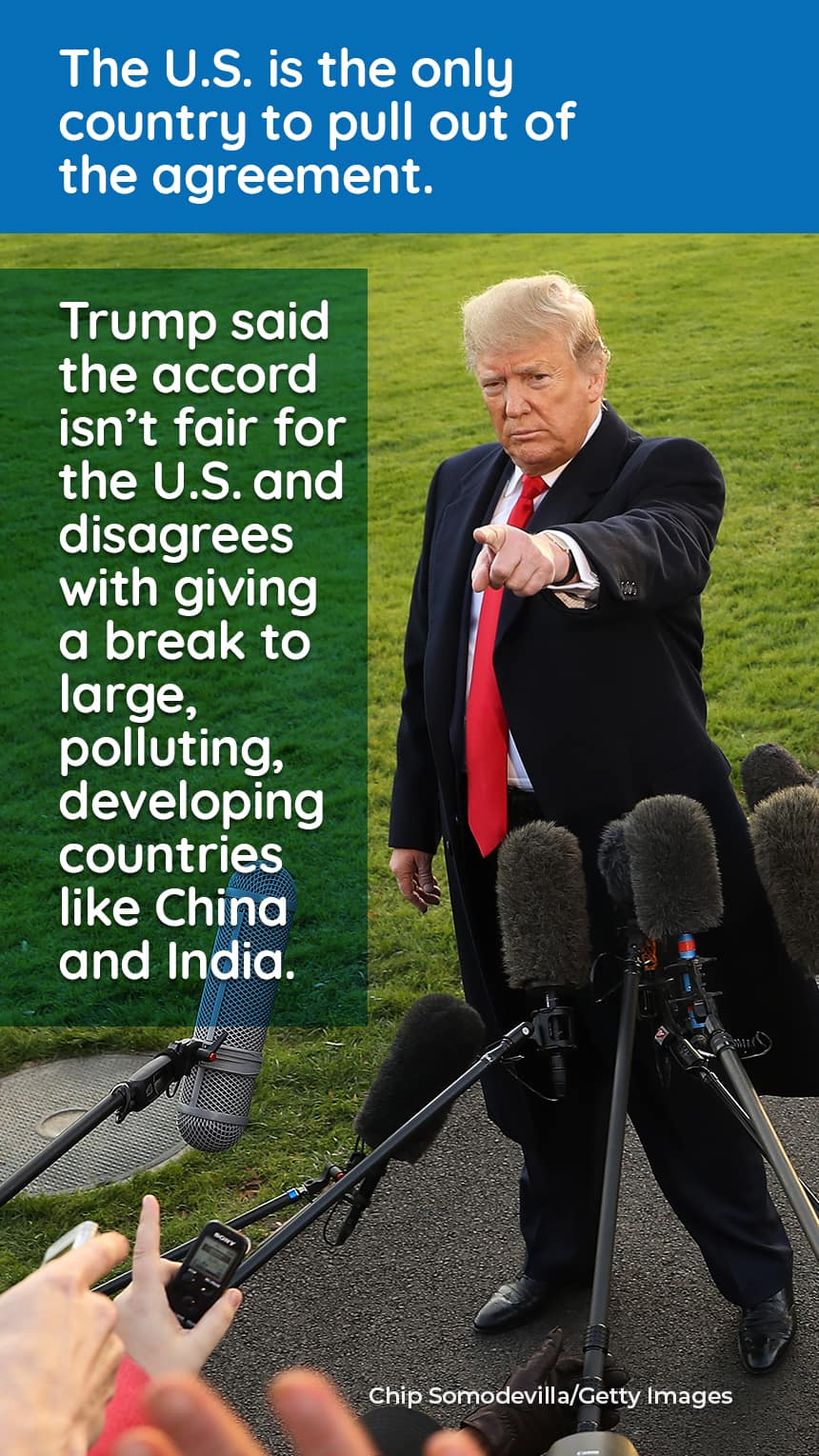 An image of Donald Trump pointing at a scrum of reporters and reporters' hands up in the air with TEXT: The U.S. is the only country to pull out of the agreement. Trump said the accord isn't fair for the U.S and disagrees with giving a break to large, polluting, developing countries like China and India.