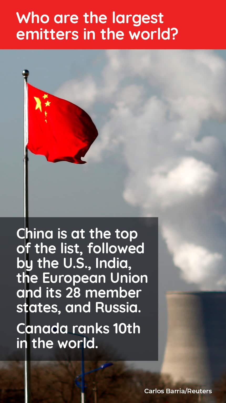 IMAGE: Chinese flag in front of smoke stacks. TEXT: How will U.S. exit affect global climate action?  Who are the largest emitters in the world? China is at the top of the list, followed by the U.S., India, the European Union and its 28 member states, and Russia.  Canada ranks 10th in the world.