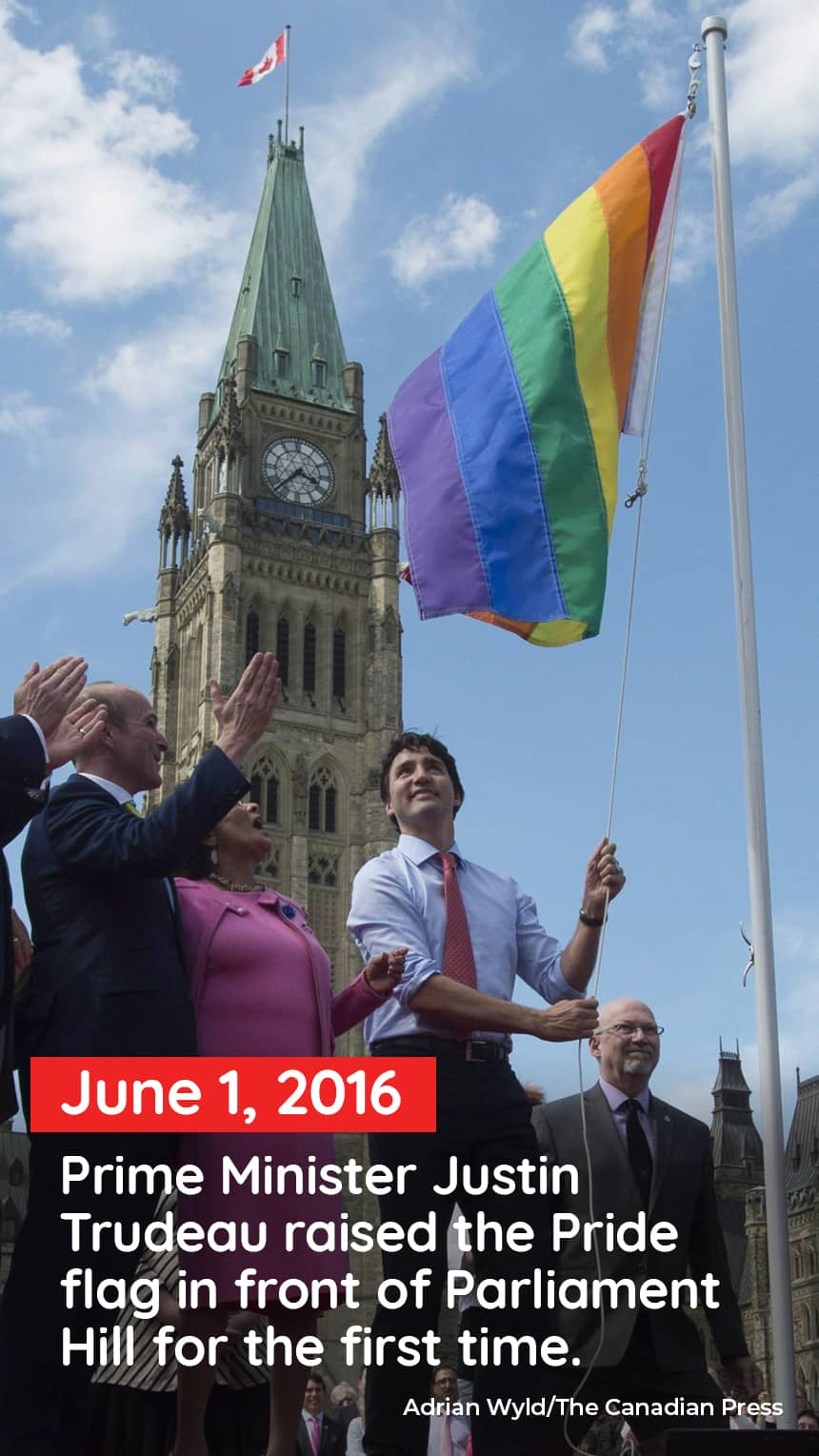 A man raises a pride flag in front of Parliament