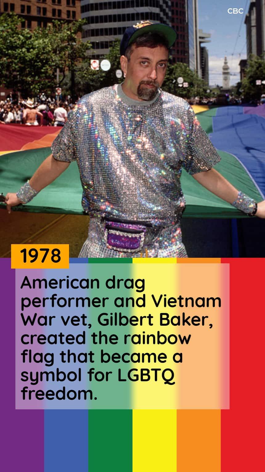 A man holds a rainbow flag