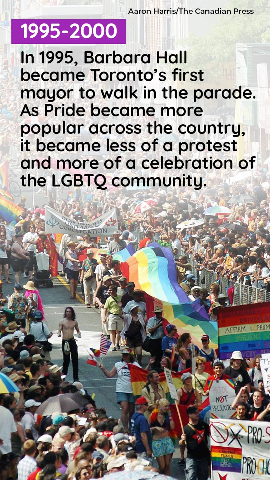 A massive crowd of people with some rainbow flags down a city street